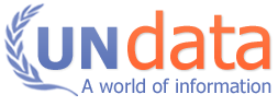 Image result for UN Data logo